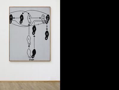 dance diagram andy warhol collection str  her sammlung museum f  r moderne kunst frankfurt  collection str  her sammlung museum